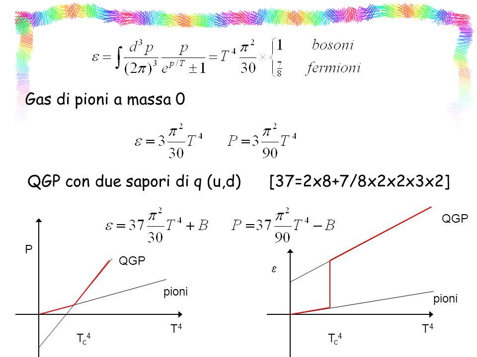 QGP con due sapori di q (u,d) [37=2x8+7/8x2x2x3x2]